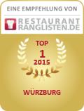 Restaurant Ranglisten